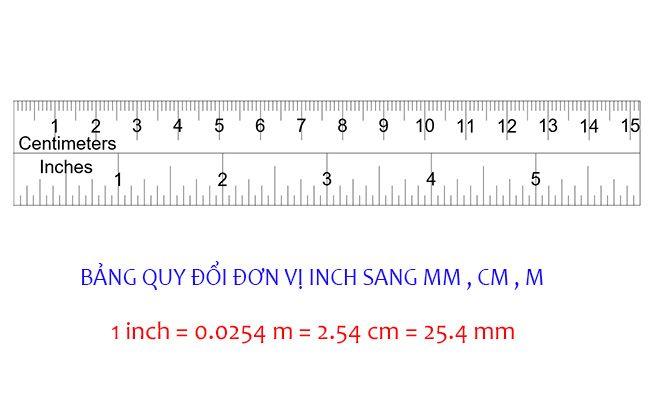 1 dm bằng bao nhiêu cm?