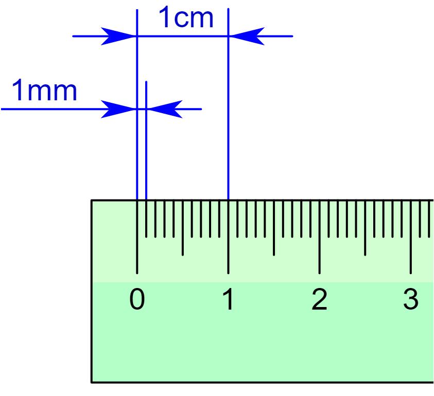 1 mm bằng bao nhiêu cm?