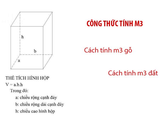 Cách tính m3, công thức tính m3 gỗ, đất, bê tông.