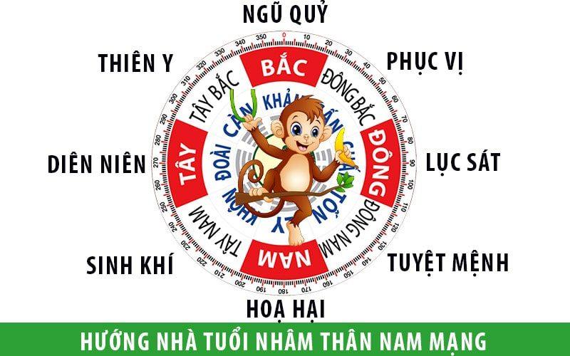 tuoi nham than 1992 nam