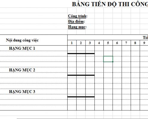 bang tien do thi cong