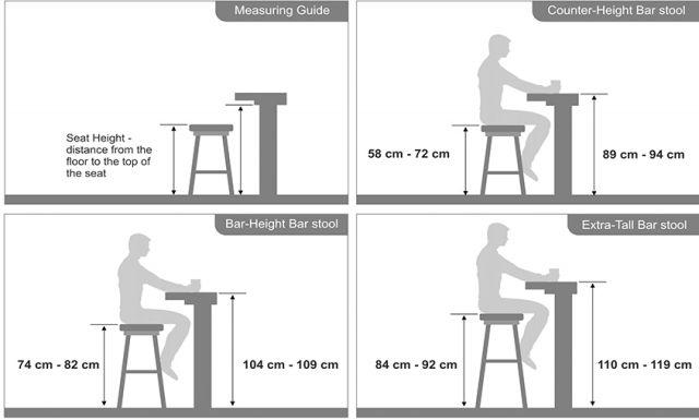 Kích thước quầy bar tiêu chuẩn cho không gian bếp